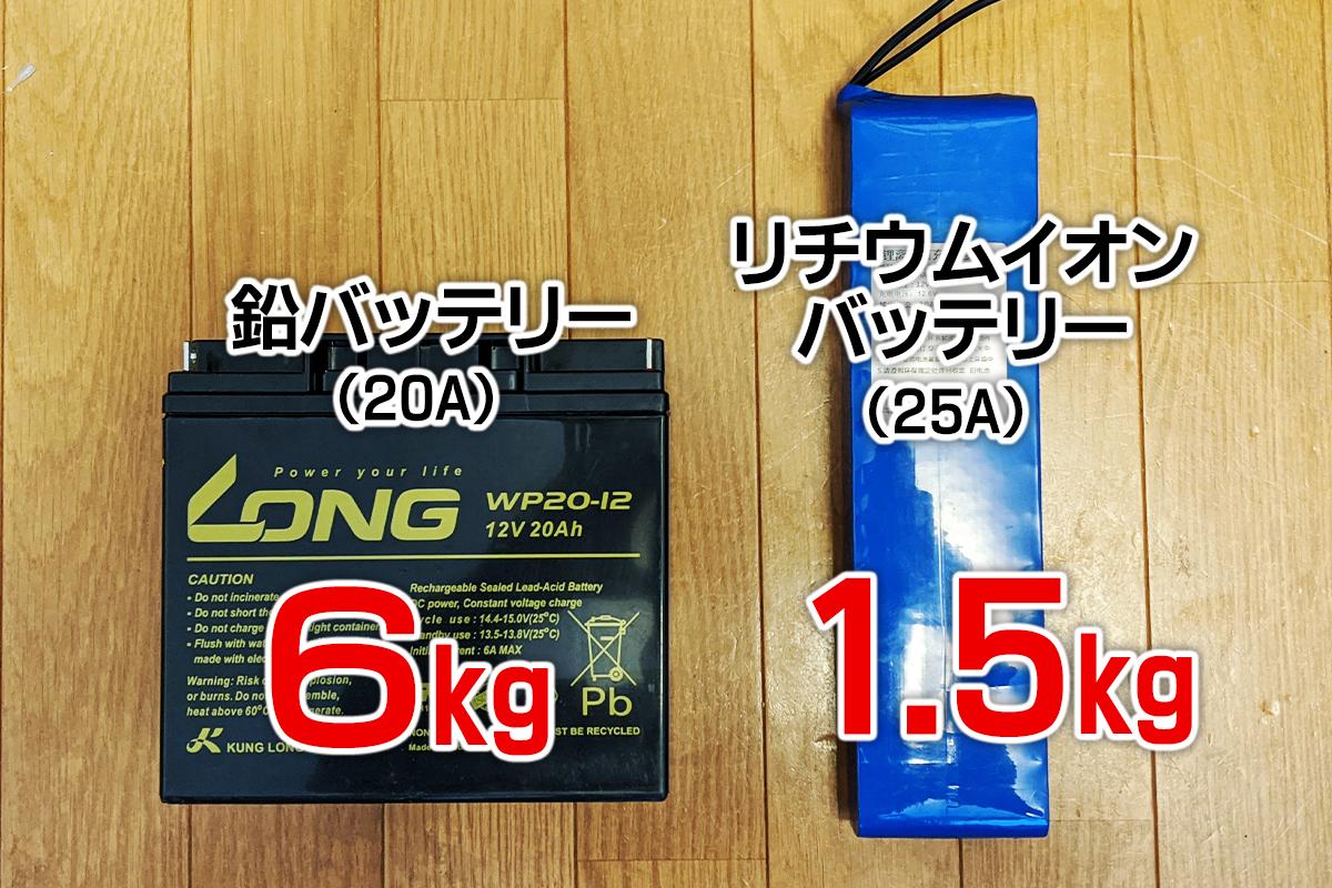 鉛バッテリー(20A) の重さ:6kg、リチウムイオンバッテリー(25A)の重さ:1.5kg