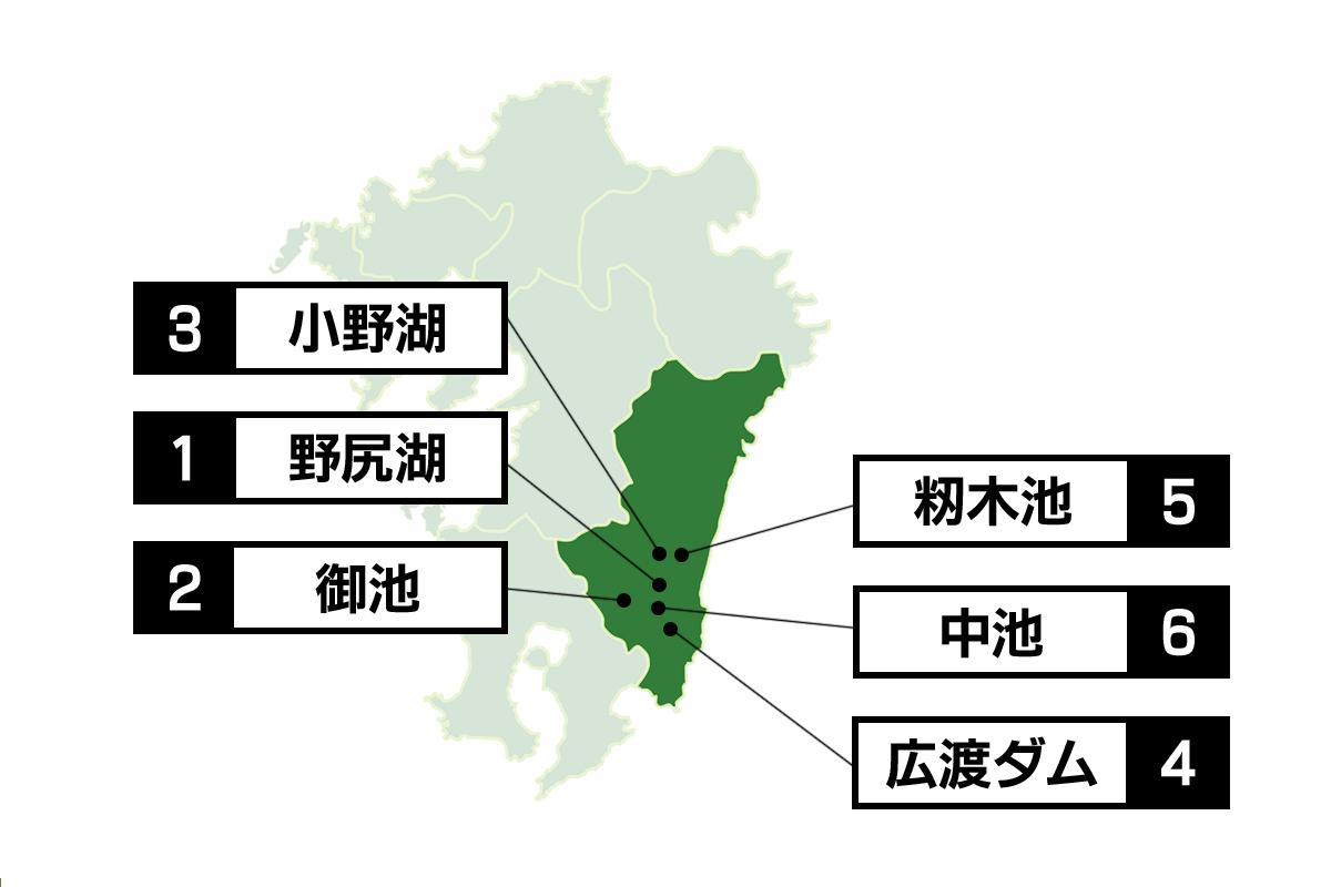 宮崎県のバス釣りフィールド
