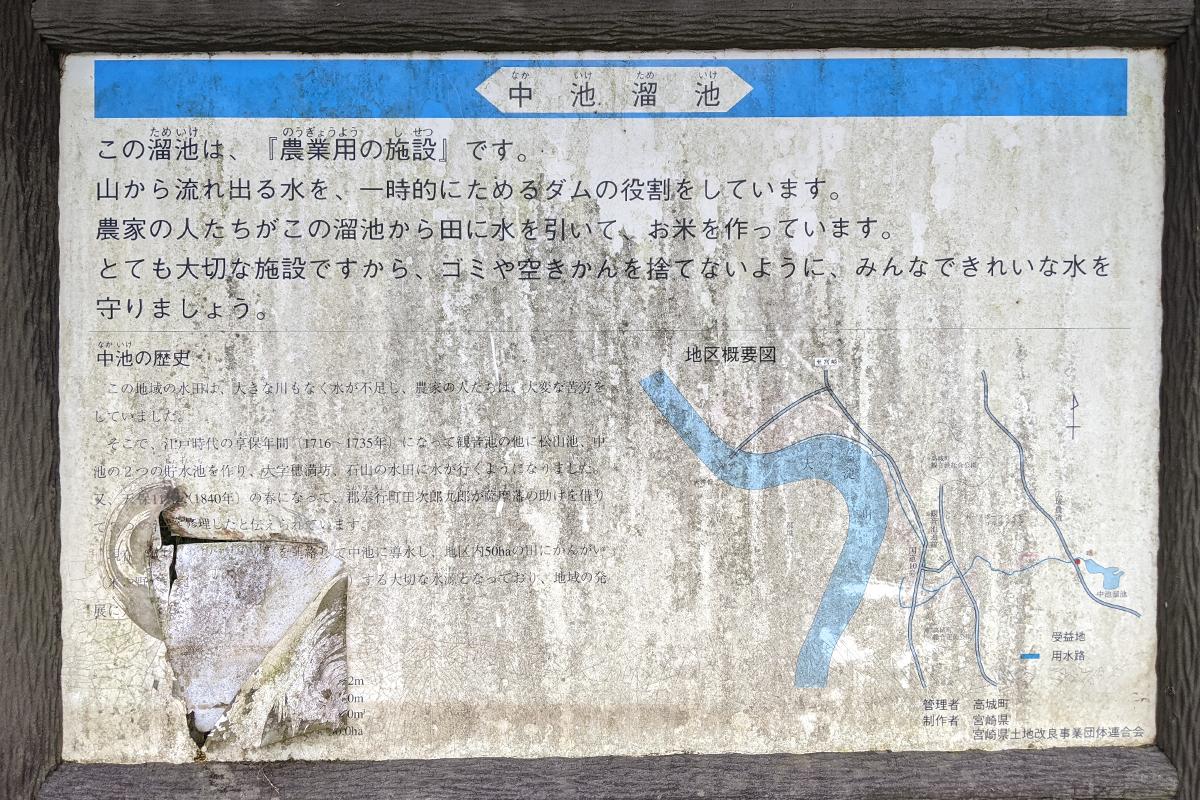 中池溜池の看板
